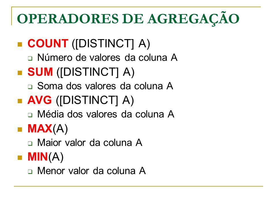 OPERADORES DE AGREGAÇÃO COUNT ([DISTINCT] A) Número de valores da coluna A SUM ([DISTINCT] A) Soma dos valores da coluna A AVG ([DISTINCT] A) Média do