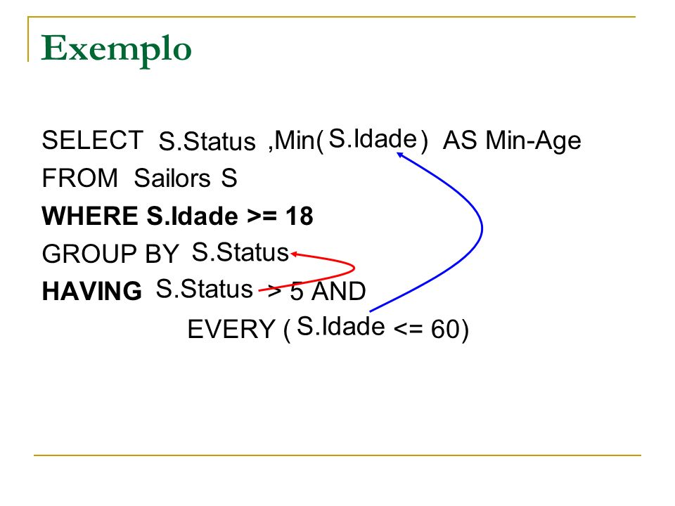 Exemplo SELECT,Min( ) AS Min-Age FROM Sailors S WHERE S.Idade >= 18 GROUP BY HAVING > 5 AND EVERY ( <= 60) S.Status S.Idade S.Status