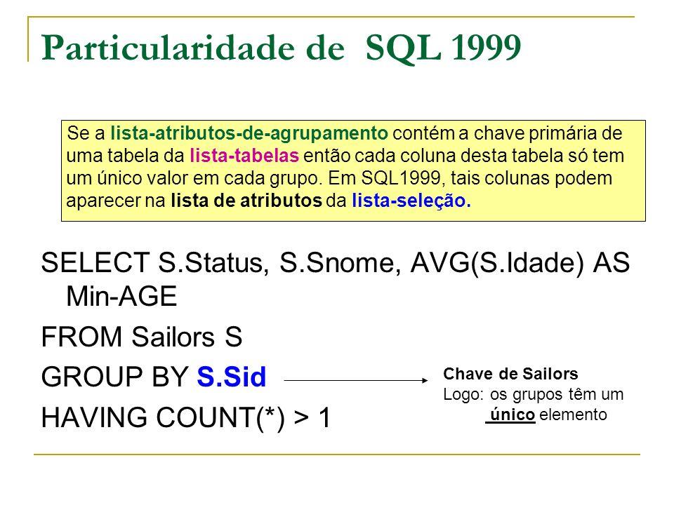 Particularidade de SQL 1999 Se a lista-atributos-de-agrupamento contém a chave primária de uma tabela da lista-tabelas então cada coluna desta tabela