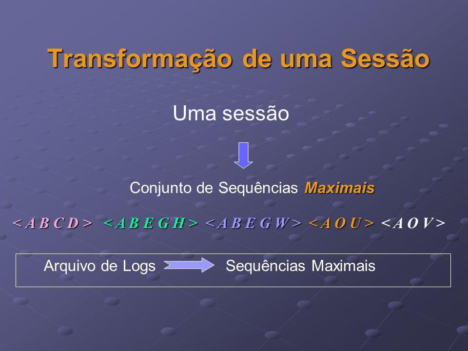 Transformação de uma Sessão Maximais Conjunto de Sequências Maximais Arquivo de Logs Sequências Maximais Uma sessão