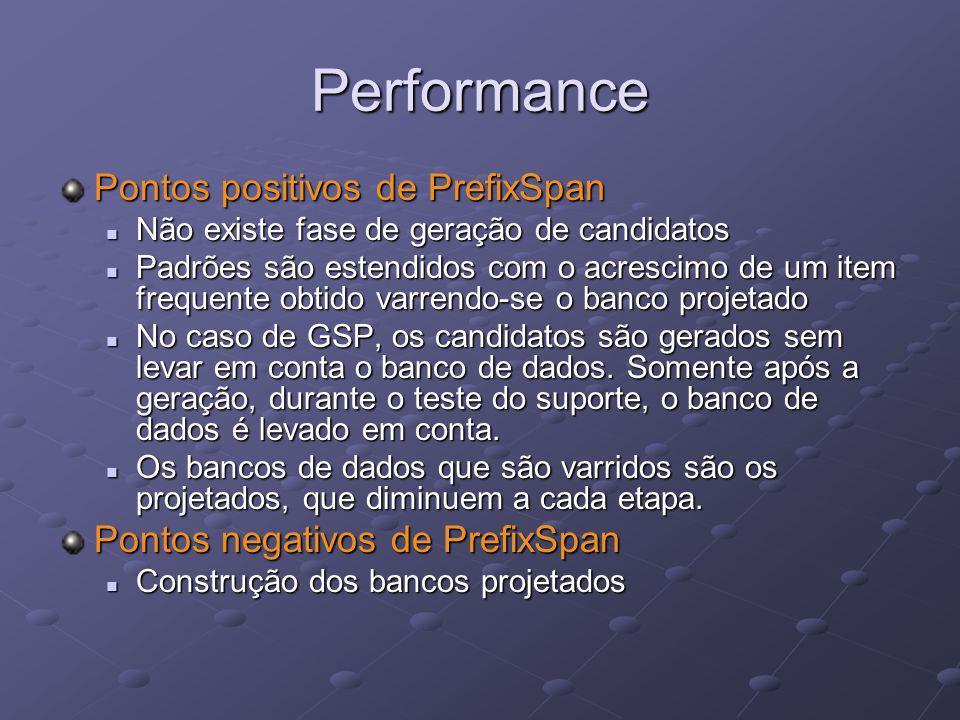 Performance Pontos positivos de PrefixSpan Não existe fase de geração de candidatos Não existe fase de geração de candidatos Padrões são estendidos co