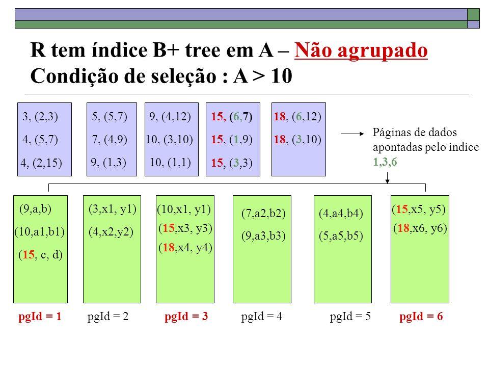 3, (2,3) 4, (5,7) 4, (2,15) 5, (5,7) 7, (4,9) 9, (1,3) Páginas de dados apontadas pelo indice 1,3,6 R tem índice B+ tree em A – Não agrupado Condição de seleção : A > 10 (9,a,b) (10,a1,b1) (15, c, d) (3,x1, y1) (4,x2,y2) pgId = 1pgId = 2pgId = 3pgId = 4pgId = 5 (10,x1, y1) 9, (4,12) 10, (3,10) 10, (1,1) 15, (6,7) 15, (1,9) 15, (3,3) 18, (6,12) 18, (3,10) pgId = 6 (15,x3, y3) (18,x4, y4) (7,a2,b2) (9,a3,b3) (4,a4,b4) (5,a5,b5) (15,x5, y5) (18,x6, y6)