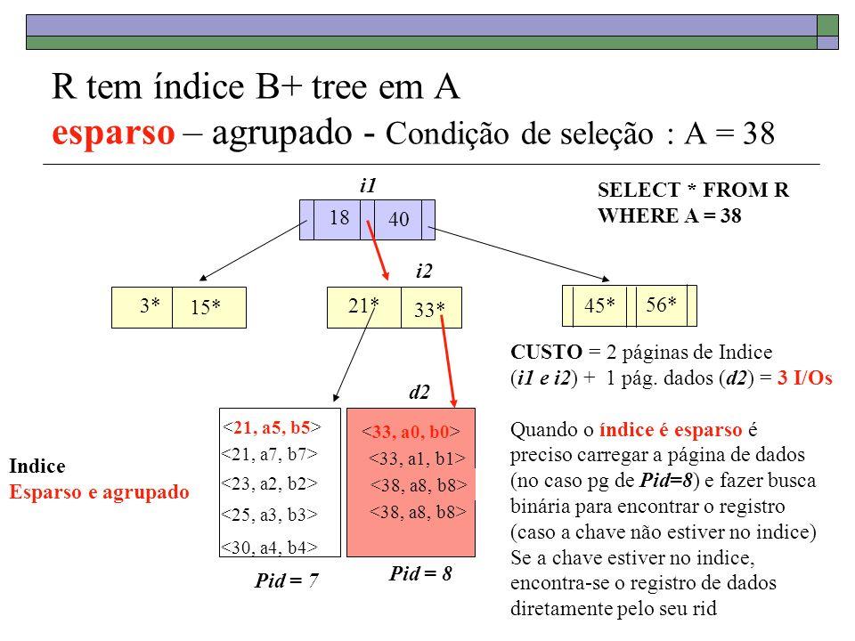 R tem índice B+ tree em A esparso – agrupado - Condição de seleção : A = 38 18 SELECT * FROM R WHERE A = 38 Indice Esparso e agrupado Pid = 8 Pid = 7