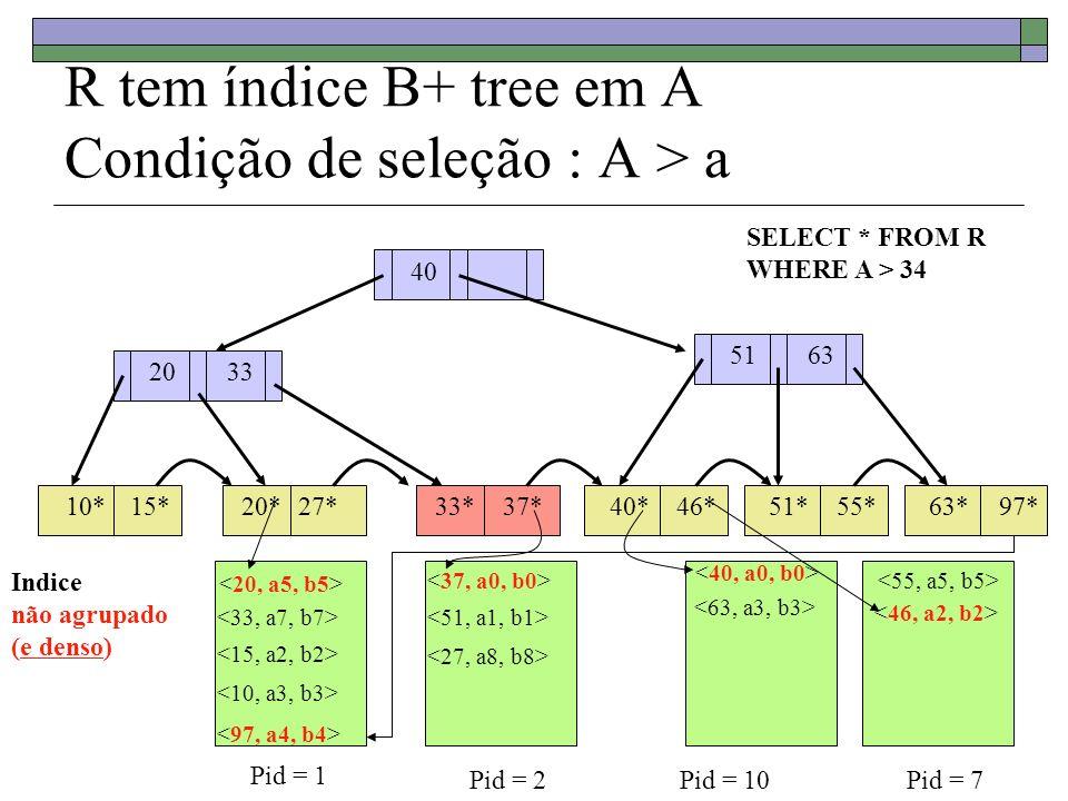 R tem índice B+ tree em A Condição de seleção : A > a 40 51 20 20*27*33*37*46*40*51*55*63*97* 33 63 10*15* SELECT * FROM R WHERE A > 34 Indice não agr