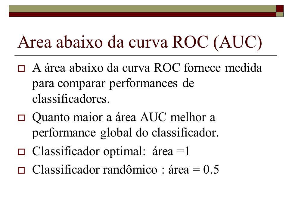 Area abaixo da curva ROC (AUC) A área abaixo da curva ROC fornece medida para comparar performances de classificadores. Quanto maior a área AUC melhor
