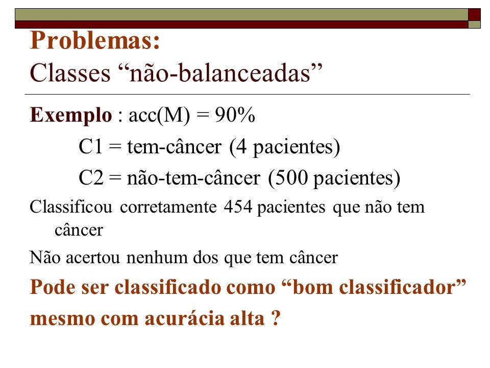Problemas: Classes não-balanceadas Exemplo : acc(M) = 90% C1 = tem-câncer (4 pacientes) C2 = não-tem-câncer (500 pacientes) Classificou corretamente 4