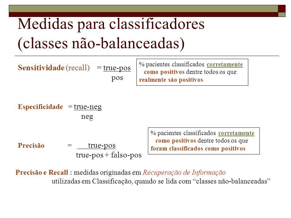Medidas para classificadores (classes não-balanceadas) Sensitividade (recall) = true-pos pos Especificidade = true-neg neg Precisão = true-pos true-po