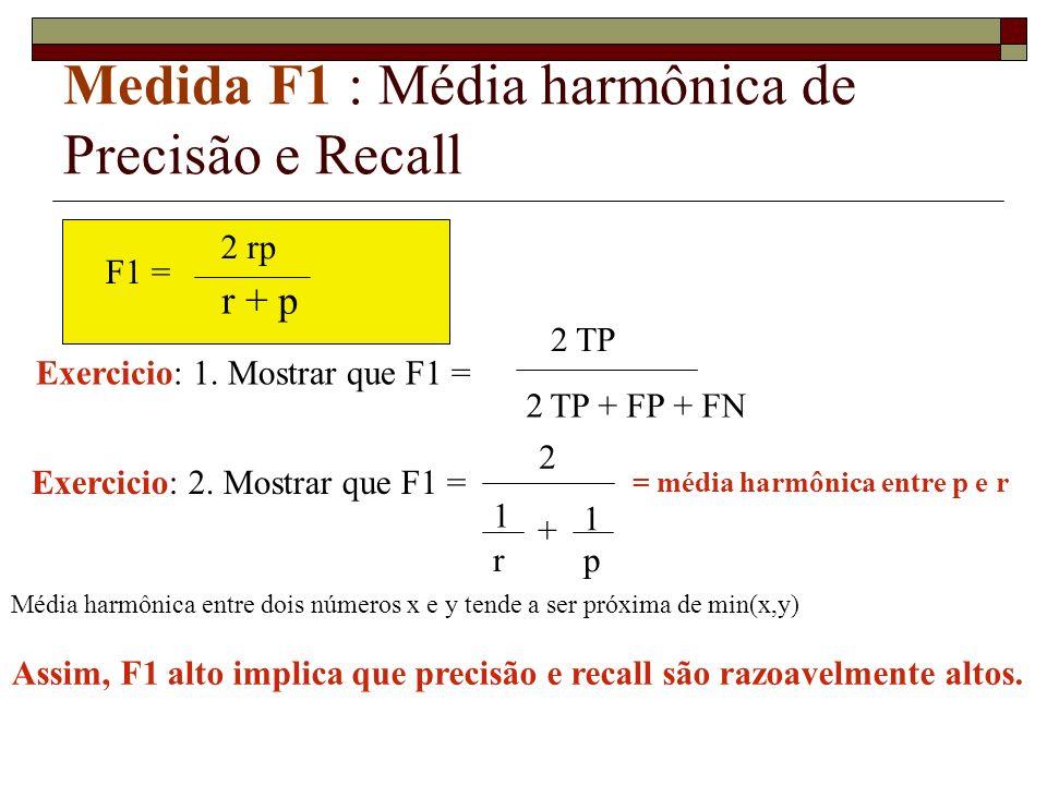 Medida F1 : Média harmônica de Precisão e Recall r + p F1 = 2 rp Exercicio: 1. Mostrar que F1 = 2 TP 2 TP + FP + FN Exercicio: 2. Mostrar que F1 = 2 1
