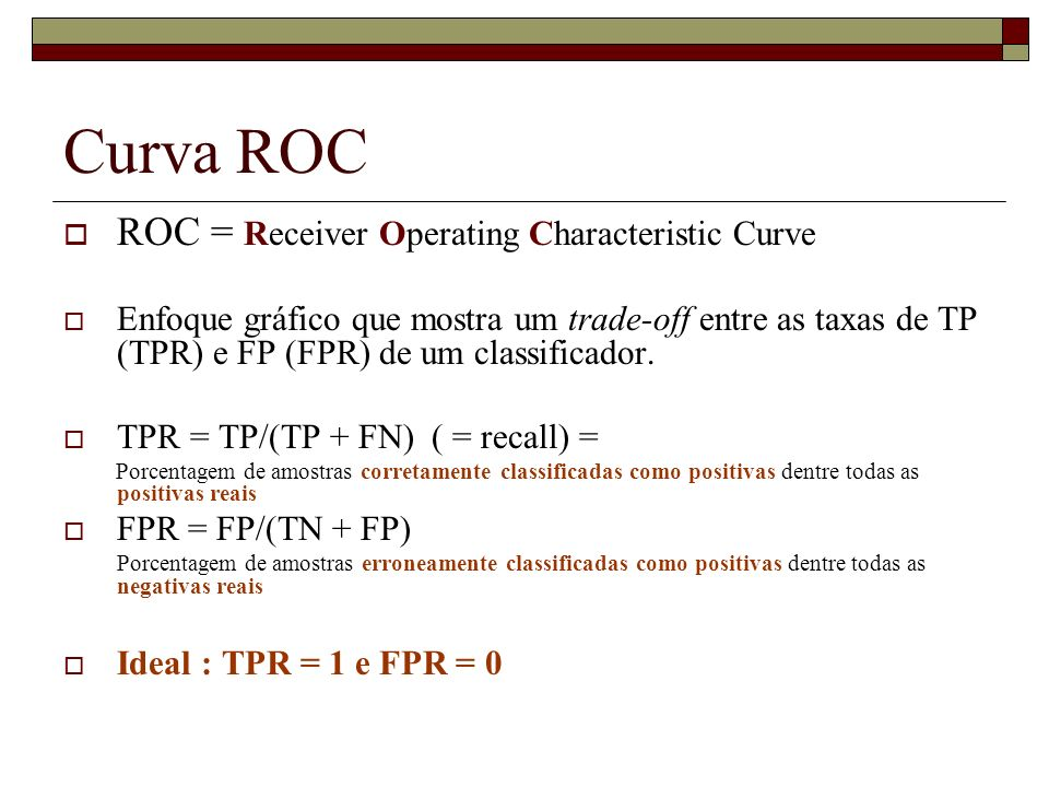 Curva ROC ROC = Receiver Operating Characteristic Curve Enfoque gráfico que mostra um trade-off entre as taxas de TP (TPR) e FP (FPR) de um classifica