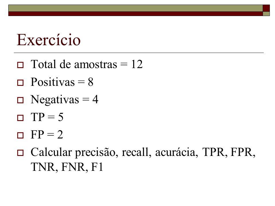 O que é uma curva ROC de um classificador .