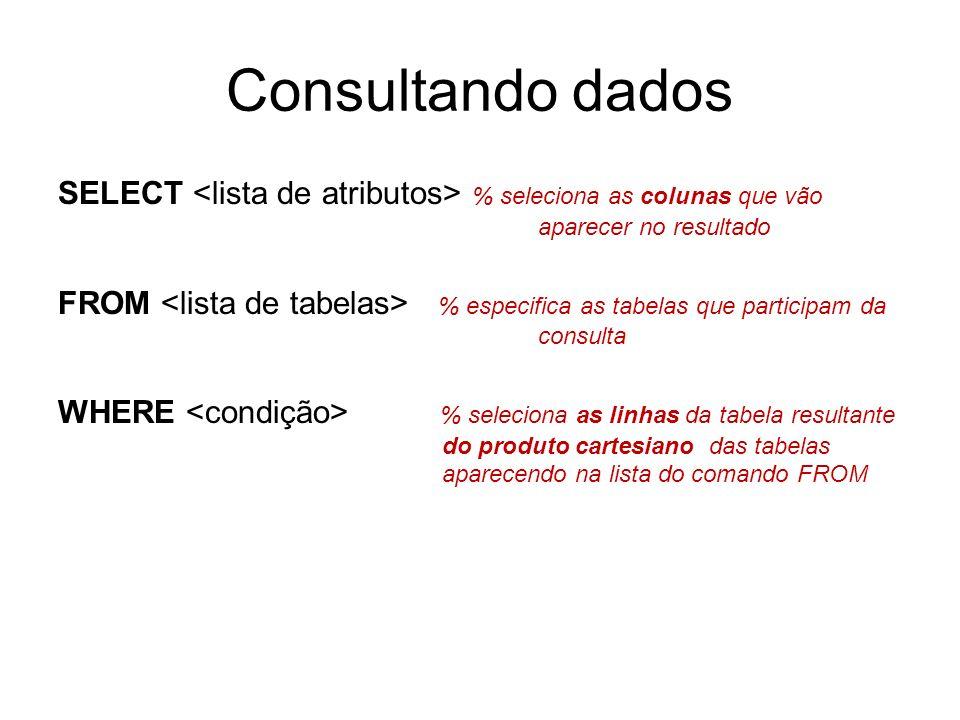 Consultando dados SELECT % seleciona as colunas que vão aparecer no resultado FROM % especifica as tabelas que participam da consulta WHERE % selecion