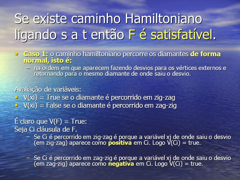 Se existe caminho Hamiltoniano ligando s a t então F é satisfatível. Caso 1: o caminho hamiltoniano percorre os diamantes de forma normal, isto é: Cas