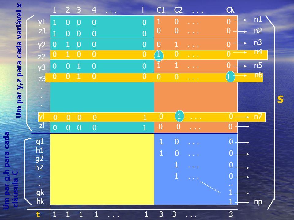 0 0... 1 3 3... 3 1 0... 0 1... 0 1 1.. 1 1 1 1... 1t g1 h1 g2 h2 gk hk y1 z1 y2 z2 y3 z3 yl zl.......... 1 2 3 4... lC1 C2... Ck 1 0 0 0 0 0 1 0 0 0