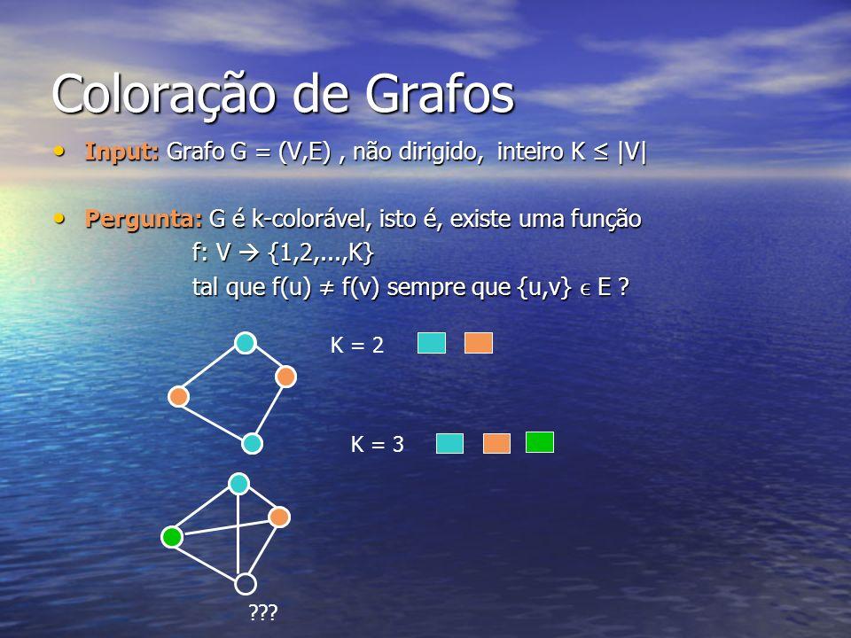 Problema da K-coloração de grafos K 3 : NP-Completo Karp 1972 : 3SAT K-color K=2 : polinomial K=4 : todo grafo planar pode ser colorido com 4 cores.