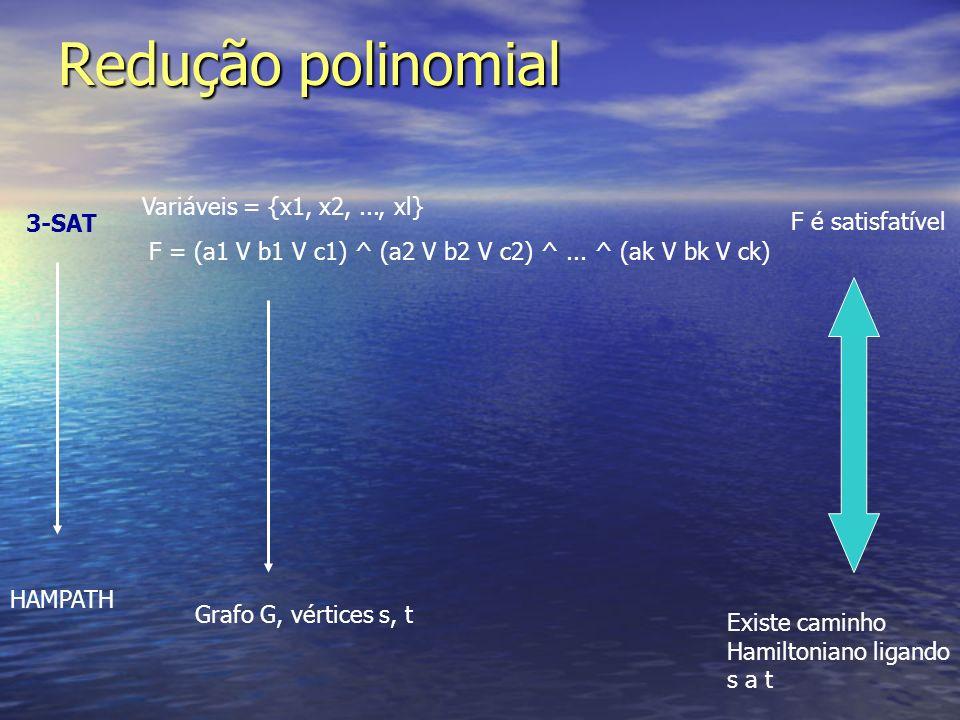 Redução polinomial 3-SAT HAMPATH F = (a1 V b1 V c1) ^ (a2 V b2 V c2) ^... ^ (ak V bk V ck) Variáveis = {x1, x2,..., xl} Grafo G, vértices s, t F é sat