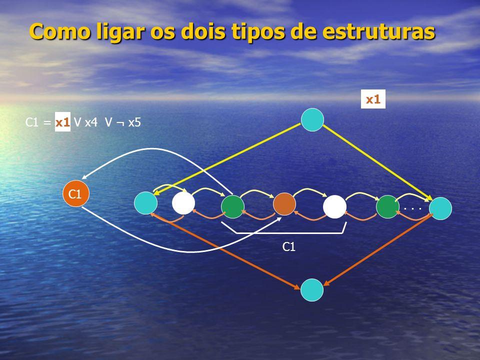 Como ligar os dois tipos de estruturas C1 C1 = x1 V x4 V ¬ x5x5... C1
