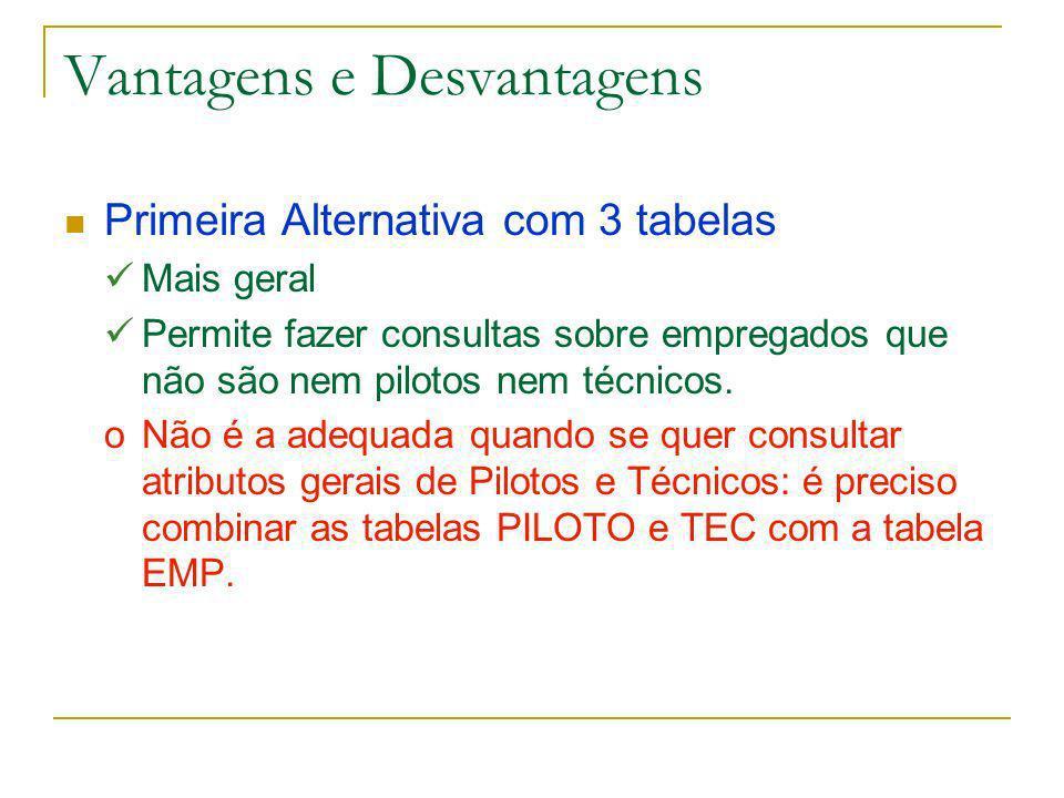 Vantagens e Desvantagens Primeira Alternativa com 3 tabelas Mais geral Permite fazer consultas sobre empregados que não são nem pilotos nem técnicos.