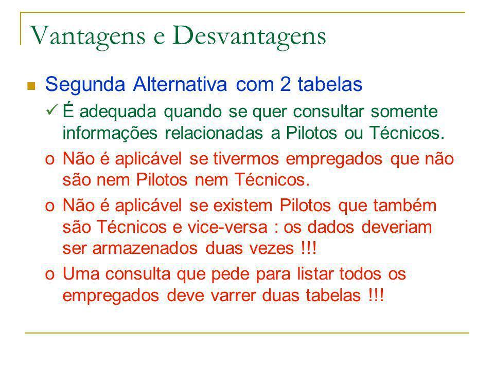 Vantagens e Desvantagens Segunda Alternativa com 2 tabelas É adequada quando se quer consultar somente informações relacionadas a Pilotos ou Técnicos.