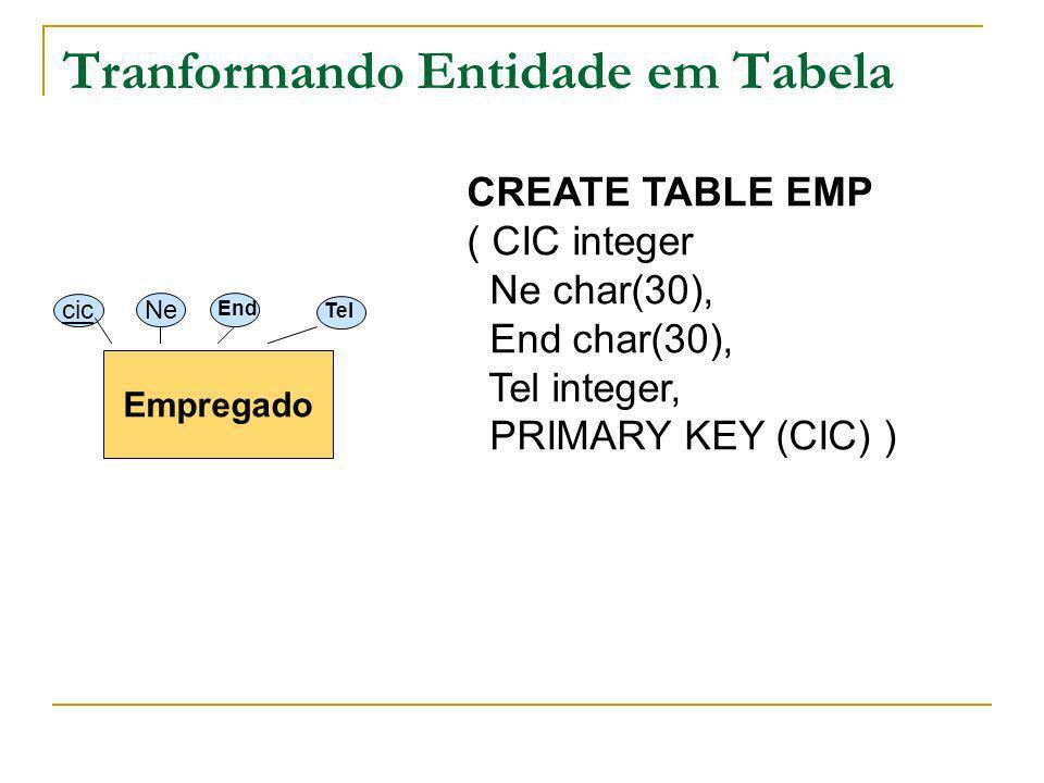 Tranformando Entidade em Tabela Empregado cic Ne End Tel CREATE TABLE EMP ( CIC integer Ne char(30), End char(30), Tel integer, PRIMARY KEY (CIC) )