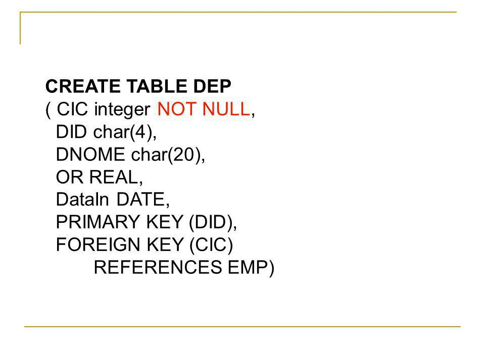 CREATE TABLE DEP ( CIC integer NOT NULL, DID char(4), DNOME char(20), OR REAL, DataIn DATE, PRIMARY KEY (DID), FOREIGN KEY (CIC) REFERENCES EMP)
