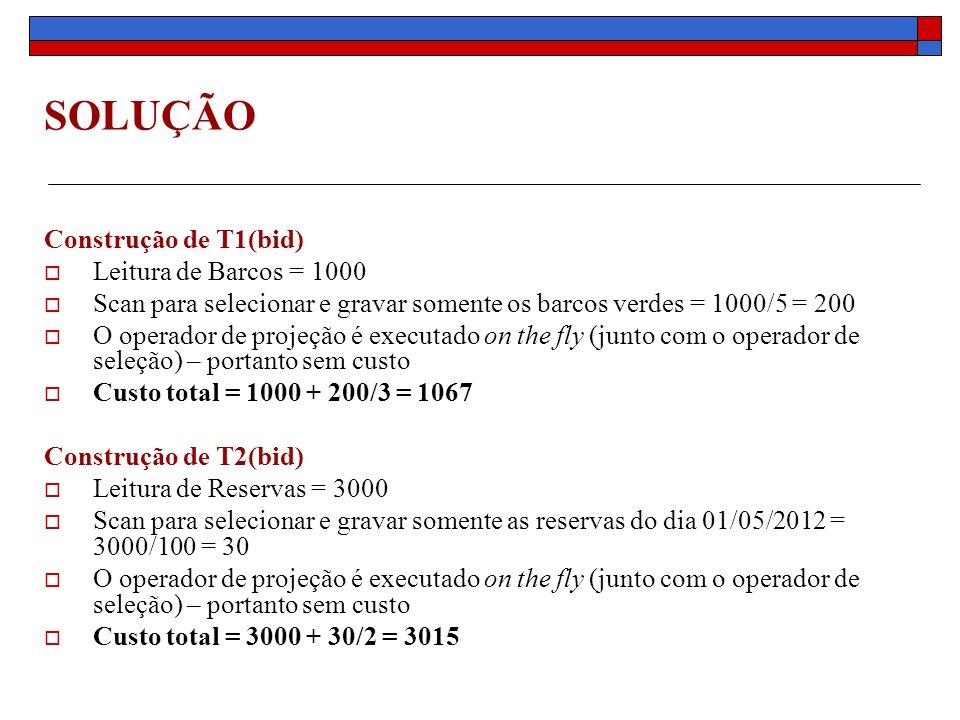 SOLUÇÃO Construção de T1(bid) Leitura de Barcos = 1000 Scan para selecionar e gravar somente os barcos verdes = 1000/5 = 200 O operador de projeção é executado on the fly (junto com o operador de seleção) – portanto sem custo Custo total = 1000 + 200/3 = 1067 Construção de T2(bid) Leitura de Reservas = 3000 Scan para selecionar e gravar somente as reservas do dia 01/05/2012 = 3000/100 = 30 O operador de projeção é executado on the fly (junto com o operador de seleção) – portanto sem custo Custo total = 3000 + 30/2 = 3015