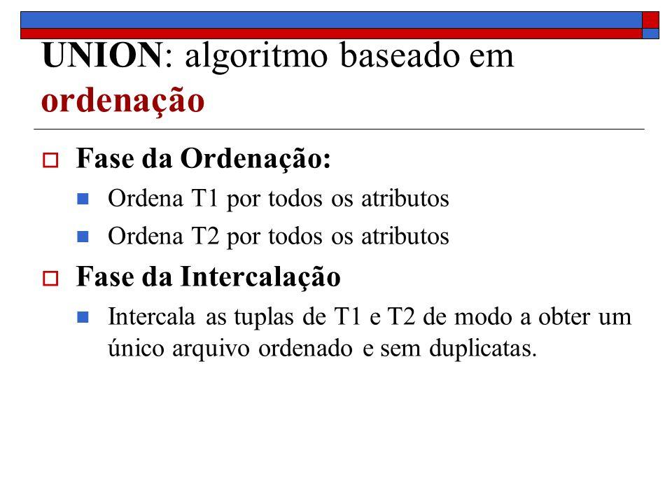 UNION: algoritmo baseado em ordenação Fase da Ordenação: Ordena T1 por todos os atributos Ordena T2 por todos os atributos Fase da Intercalação Intercala as tuplas de T1 e T2 de modo a obter um único arquivo ordenado e sem duplicatas.