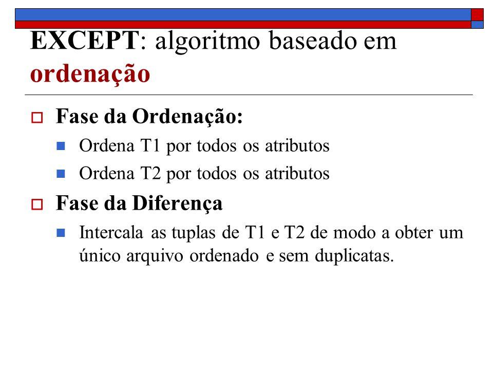 EXCEPT: algoritmo baseado em ordenação Fase da Ordenação: Ordena T1 por todos os atributos Ordena T2 por todos os atributos Fase da Diferença Intercala as tuplas de T1 e T2 de modo a obter um único arquivo ordenado e sem duplicatas.
