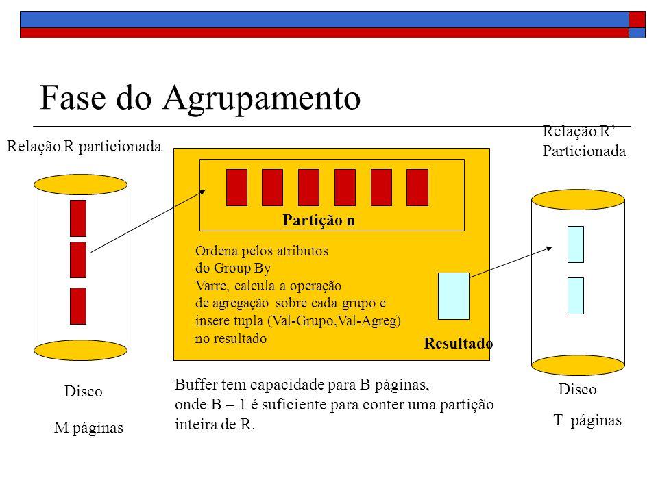 Fase do Agrupamento Buffer tem capacidade para B páginas, onde B – 1 é suficiente para conter uma partição inteira de R. Resultado Relação R particion