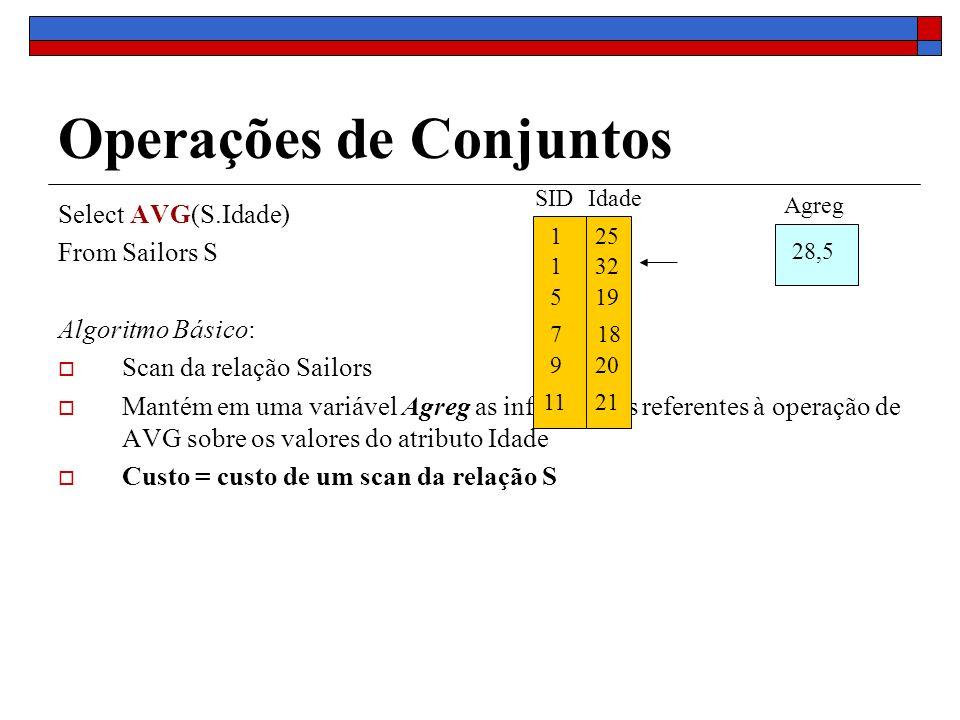 Operações de Conjuntos Select AVG(S.Idade) From Sailors S Algoritmo Básico: Scan da relação Sailors Mantém em uma variável Agreg as informações refere