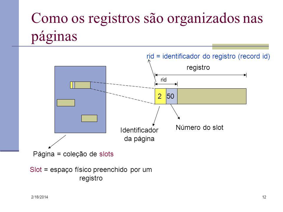 2/18/2014 12 Como os registros são organizados nas páginas 250 Identificador da página Número do slot registro rid Página = coleção de slots Slot = es