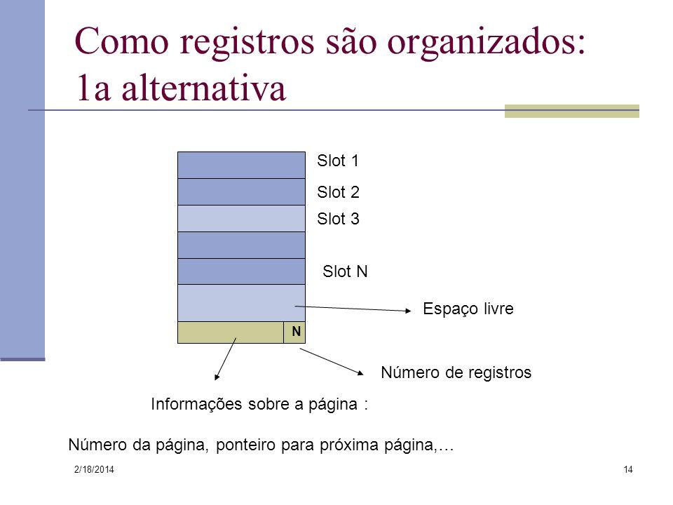 2/18/2014 14 Como registros são organizados: 1a alternativa N Slot 1 Slot 2 Slot 3 Slot N Espaço livre Número de registros Informações sobre a página