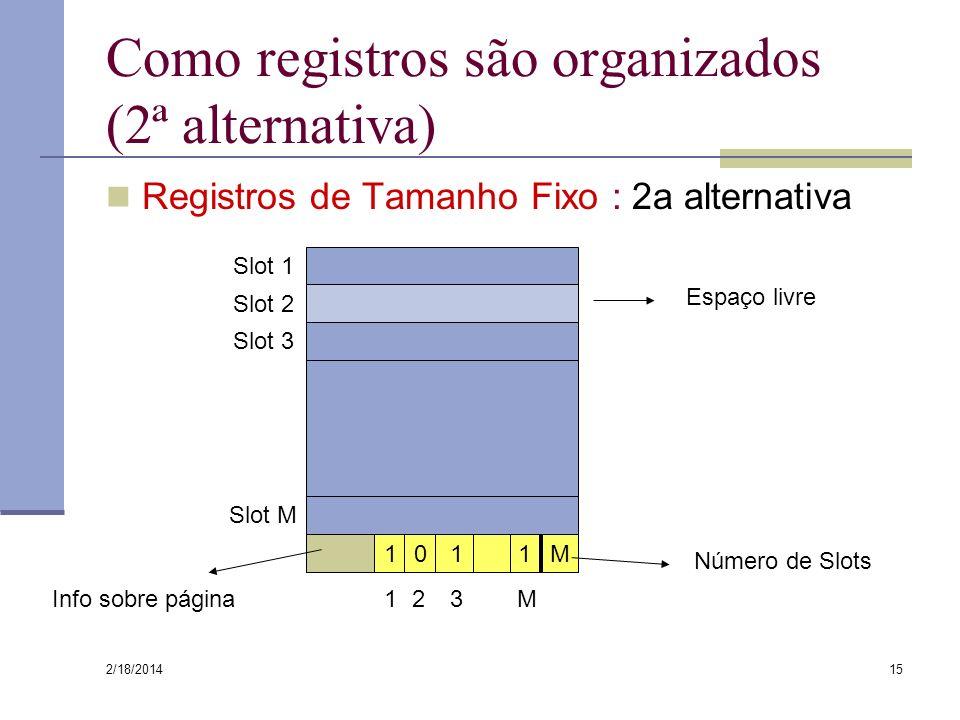 2/18/2014 15 Como registros são organizados (2ª alternativa) Registros de Tamanho Fixo : 2a alternativa Info sobre página Espaço livre Slot 1 Slot 2 S