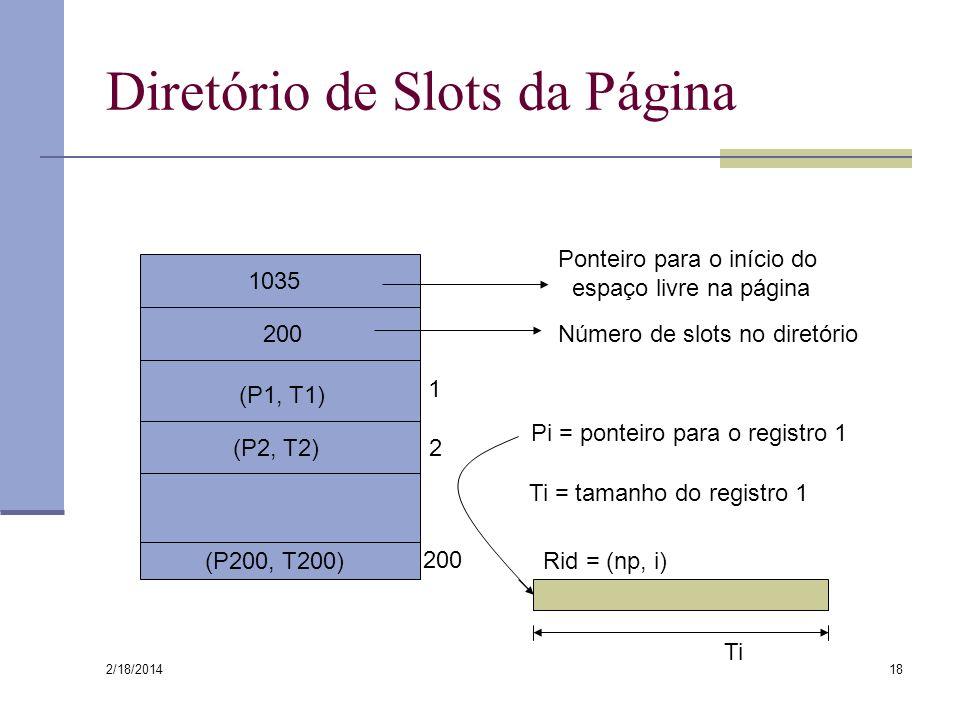 2/18/2014 18 Diretório de Slots da Página 200Número de slots no diretório 1035 Ponteiro para o início do espaço livre na página (P1, T1) (P2, T2) (P20