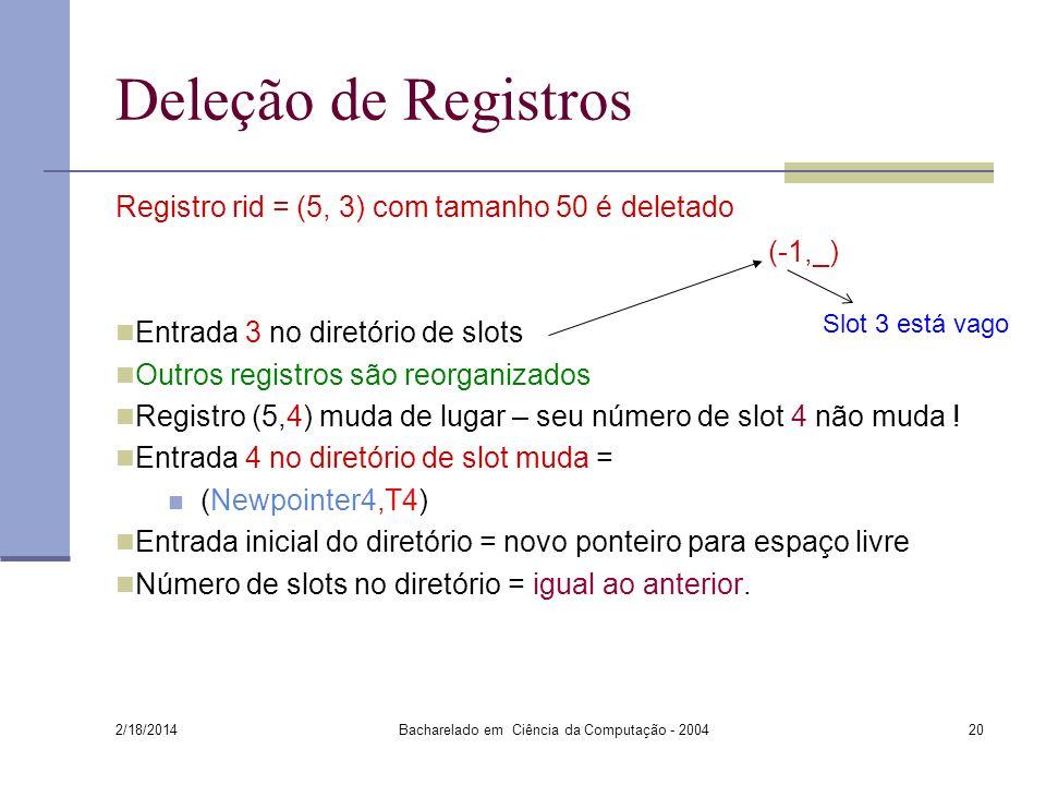 2/18/2014 Bacharelado em Ciência da Computação - 200420 Deleção de Registros Registro rid = (5, 3) com tamanho 50 é deletado Entrada 3 no diretório de