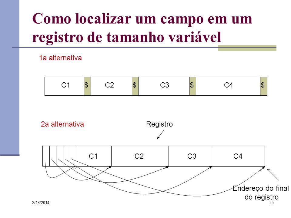 2/18/2014 25 Como localizar um campo em um registro de tamanho variável $$$$C1C4C3C2 C1C3C4C2 1a alternativa 2a alternativa Registro Endereço do final