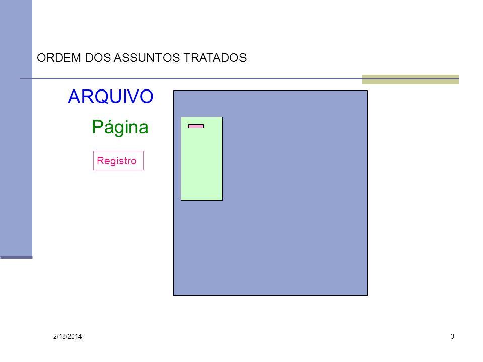 2/18/2014 3 ORDEM DOS ASSUNTOS TRATADOS ARQUIVO Página Registro