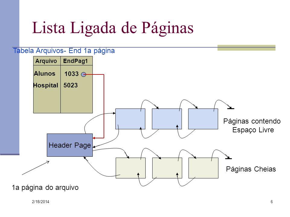6 Lista Ligada de Páginas ArquivoEndPag1 Alunos 1033 Hospital5023 Tabela Arquivos- End 1a página Header Page Páginas contendo Espaço Livre Páginas Che
