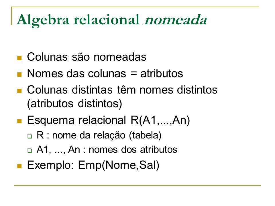 Algebra relacional nomeada Colunas são nomeadas Nomes das colunas = atributos Colunas distintas têm nomes distintos (atributos distintos) Esquema rela