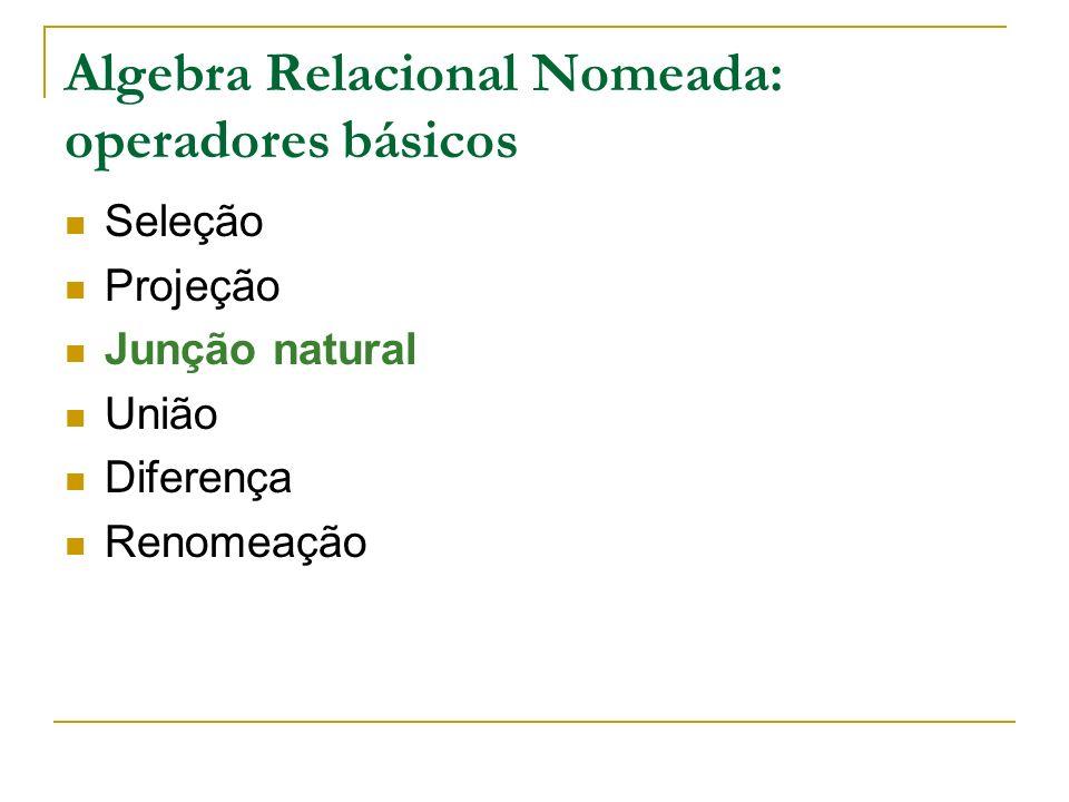 Algebra Relacional Nomeada: operadores básicos Seleção Projeção Junção natural União Diferença Renomeação