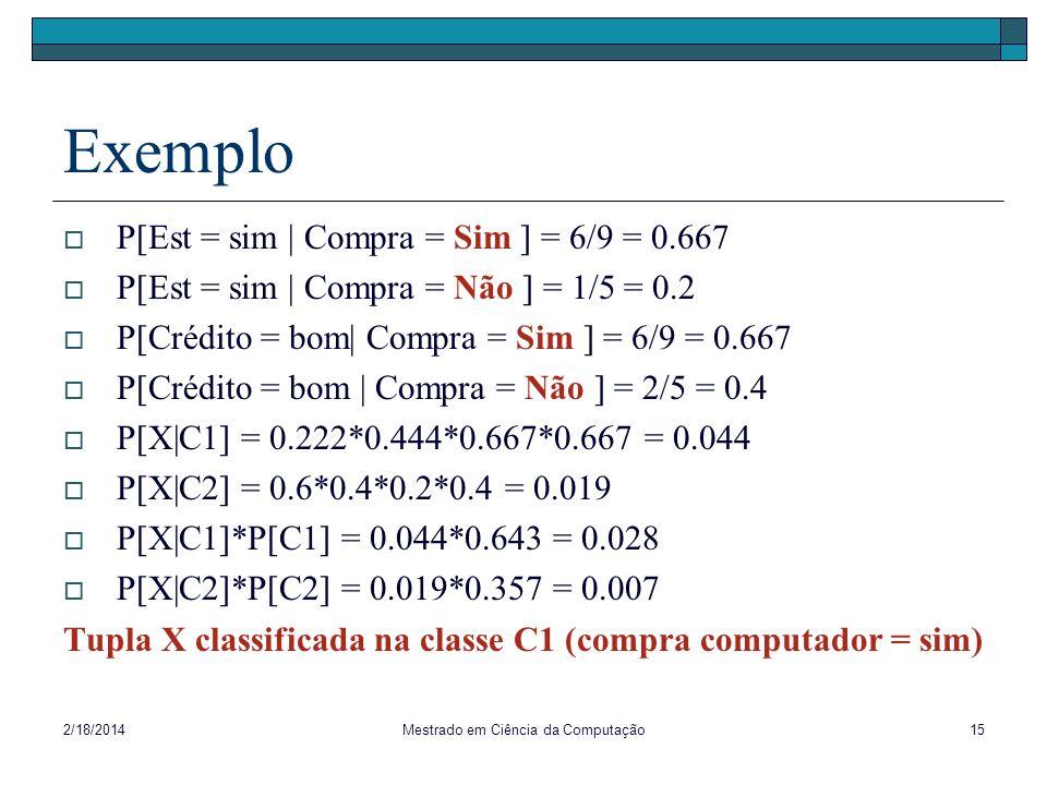 2/18/2014Mestrado em Ciência da Computação15 Exemplo P[Est = sim | Compra = Sim ] = 6/9 = 0.667 P[Est = sim | Compra = Não ] = 1/5 = 0.2 P[Crédito = b