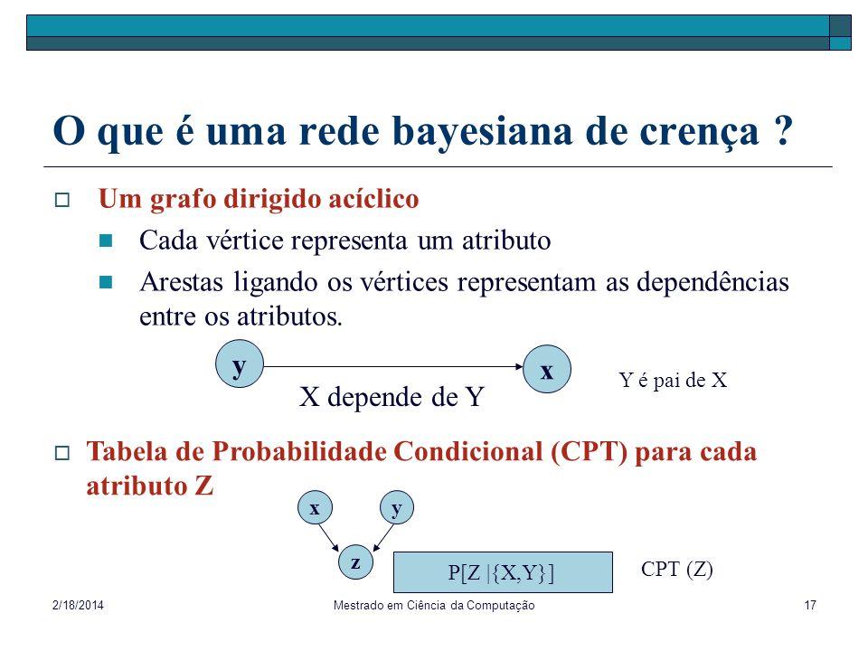 2/18/2014Mestrado em Ciência da Computação17 O que é uma rede bayesiana de crença ? Um grafo dirigido acíclico Cada vértice representa um atributo Are