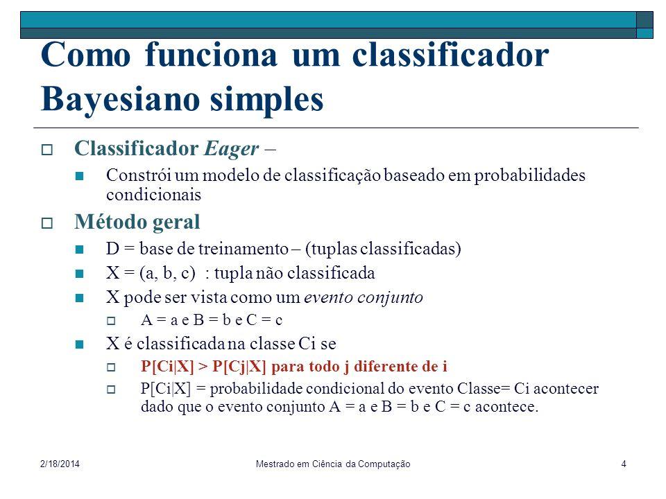 2/18/2014Mestrado em Ciência da Computação5 Classificação de uma tupla X Envolve o cálculo de todas as probabilidades condicionais P[Ci X] para todo i = 1,…,n, onde n = número de classes A probabilidade mais alta corresponde à classe em que X será classificada P[Ci X] : Probabilidade Posterior