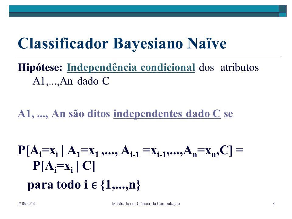 2/18/2014Mestrado em Ciência da Computação19 Tabela CPT(Z) Z X Y Valores de X = { 1, 3} Valores de Y = {2,4} Valores de Z = {5,6} X = 1 Y = 2 X = 1 Y = 4 X = 3 Y = 2 X = 3 Y = 4 Z = 5 0.50.30.20.1 Z = 6 0.50.70.80.9
