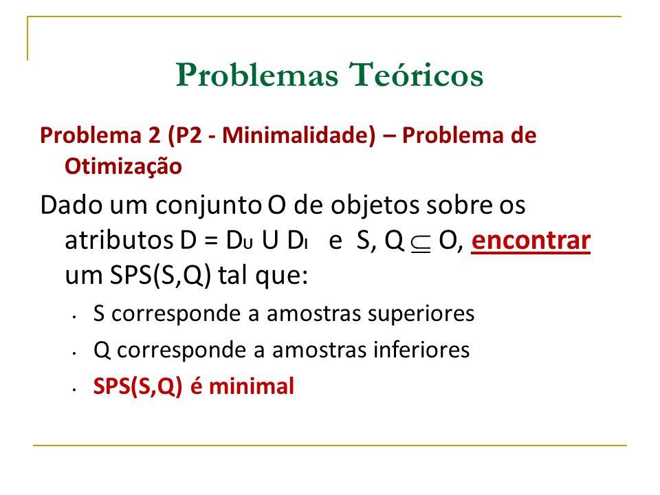Problemas Teóricos Problema 2 (P2 - Minimalidade) – Problema de Otimização Dado um conjunto O de objetos sobre os atributos D = D U U D I e S, Q O, en