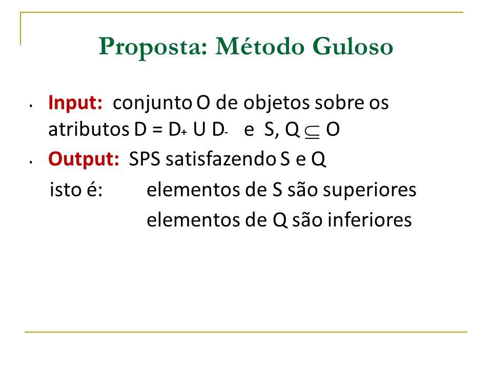 Proposta: Método Guloso Input: conjunto O de objetos sobre os atributos D = D + U D - e S, Q O Output: SPS satisfazendo S e Q isto é: elementos de S s
