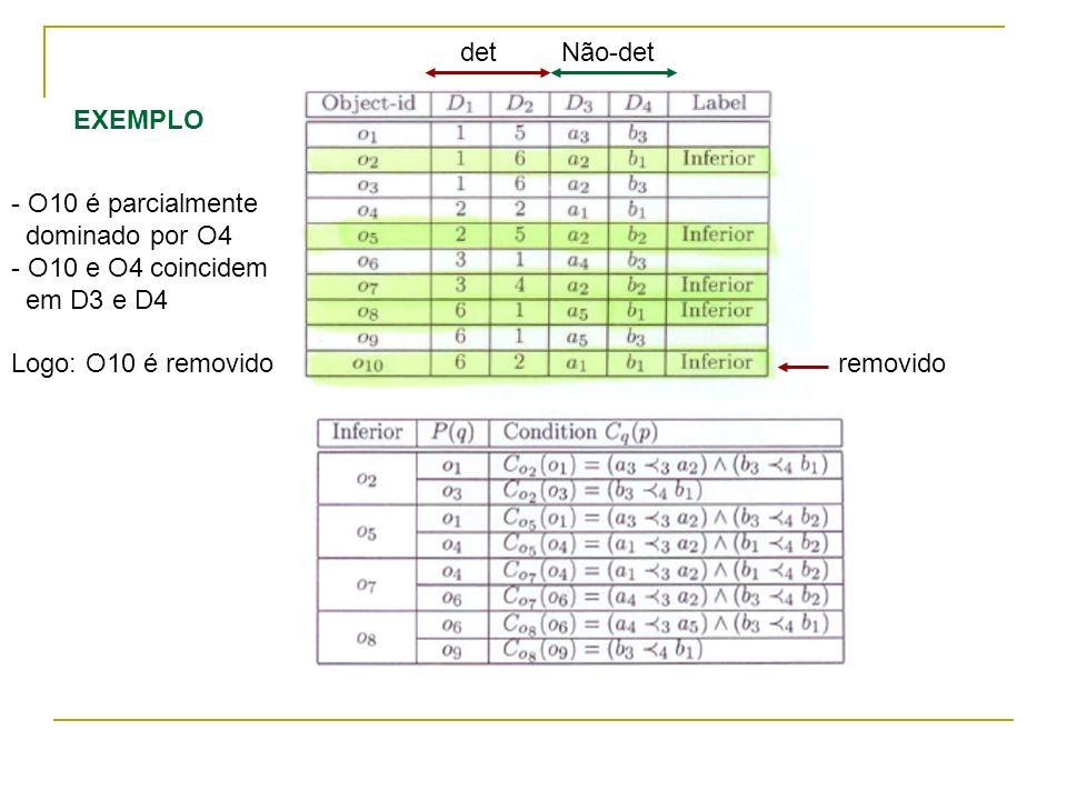 EXEMPLO removido detNão-det - O10 é parcialmente dominado por O4 - O10 e O4 coincidem em D3 e D4 Logo: O10 é removido