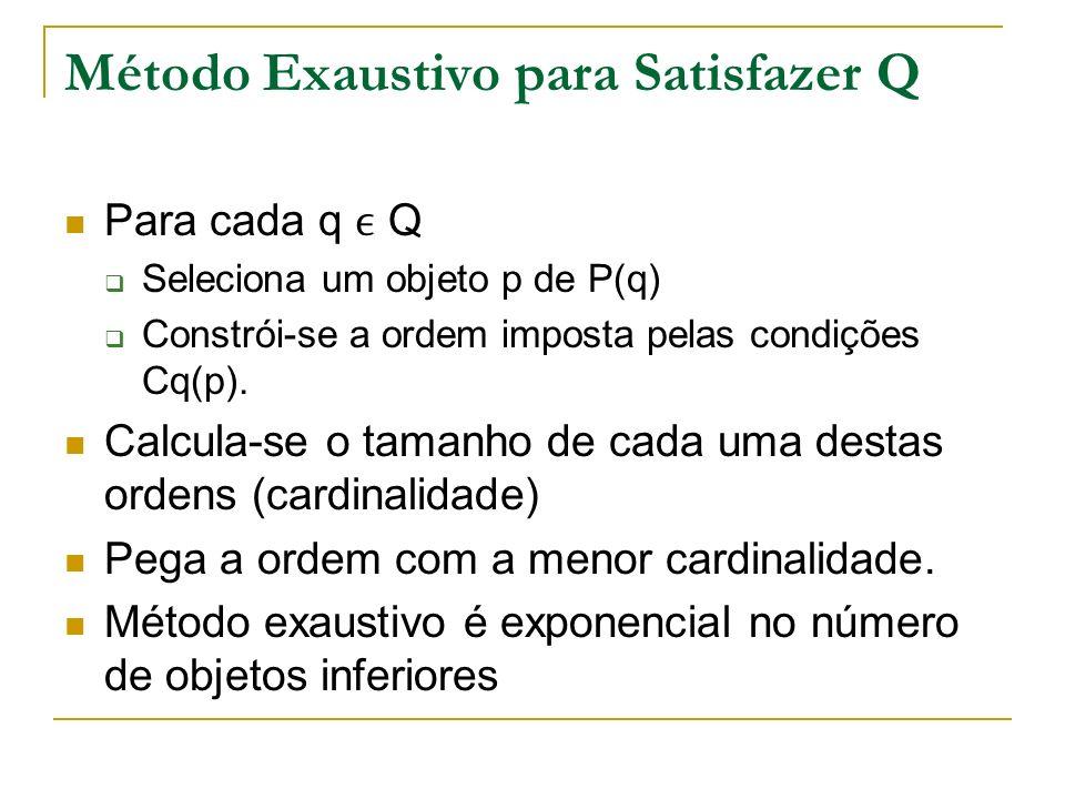 Método Exaustivo para Satisfazer Q Para cada q Q Seleciona um objeto p de P(q) Constrói-se a ordem imposta pelas condições Cq(p). Calcula-se o tamanho