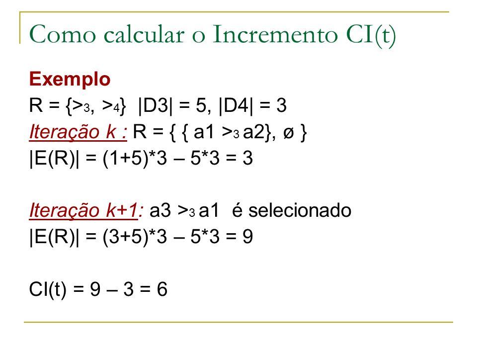 Como calcular o Incremento CI(t) Exemplo R = {> 3, > 4 } |D3| = 5, |D4| = 3 Iteração k : R = { { a1 > 3 a2}, ø } |E(R)| = (1+5)*3 – 5*3 = 3 Iteração k+1: a3 > 3 a1 é selecionado |E(R)| = (3+5)*3 – 5*3 = 9 CI(t) = 9 – 3 = 6