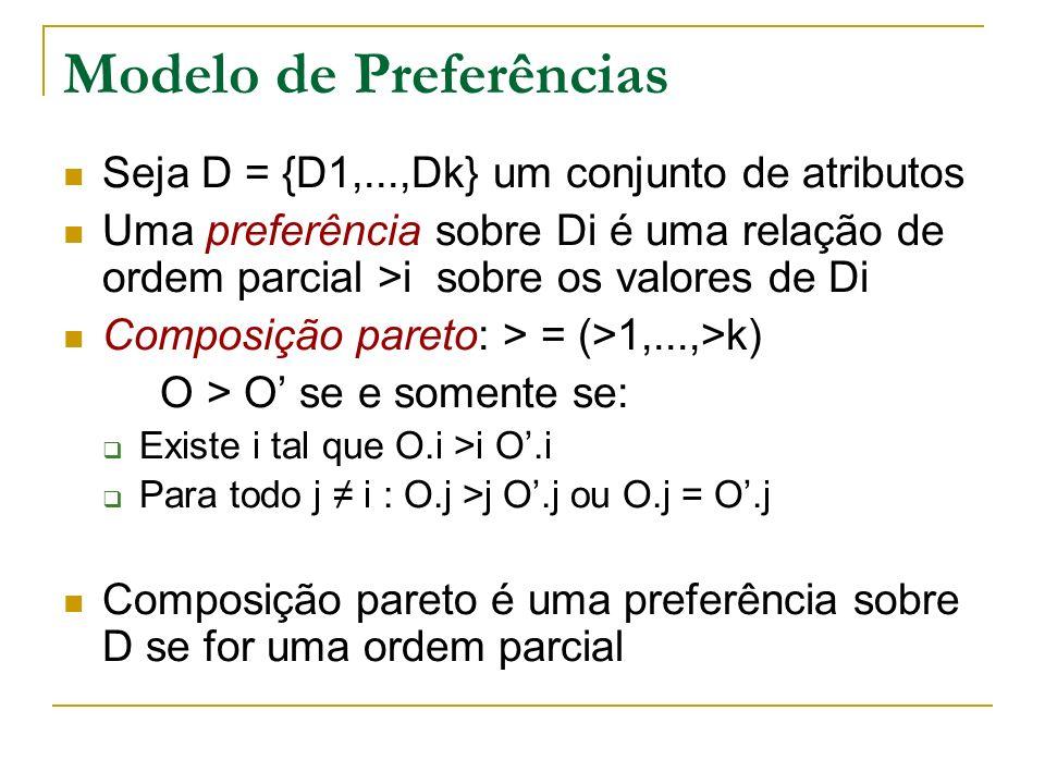 Modelo de Preferências Seja D = {D1,...,Dk} um conjunto de atributos Uma preferência sobre Di é uma relação de ordem parcial >i sobre os valores de Di Composição pareto: > = (>1,...,>k) O > O se e somente se: Existe i tal que O.i >i O.i Para todo j i : O.j >j O.j ou O.j = O.j Composição pareto é uma preferência sobre D se for uma ordem parcial