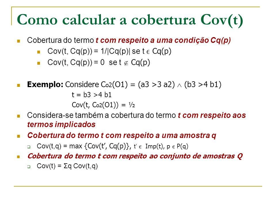 Como calcular a cobertura Cov(t) Cobertura do termo t com respeito a uma condição Cq(p) Cov(t, Cq(p)) = 1/|Cq(p)| se t Cq(p) Cov(t, Cq(p)) = 0 se t Cq